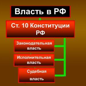 Органы власти Камского Устья